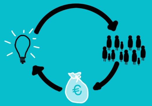 Por qué el Crowdfunding es tu mejor alternativa de financiación