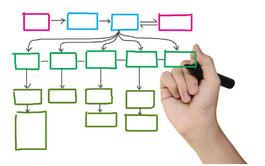 Curso Técnico virtual de Eficacia en la Organización