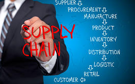 Máster online en Supply Chain Management (Titulación Universitaria)